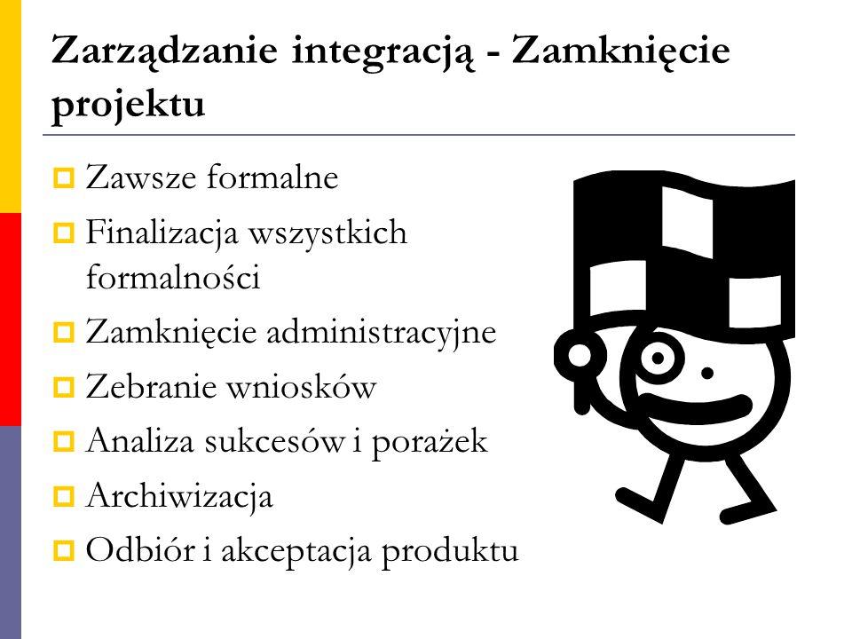 Zarządzanie integracją - Zamknięcie projektu  Zawsze formalne  Finalizacja wszystkich formalności  Zamknięcie administracyjne  Zebranie wniosków 