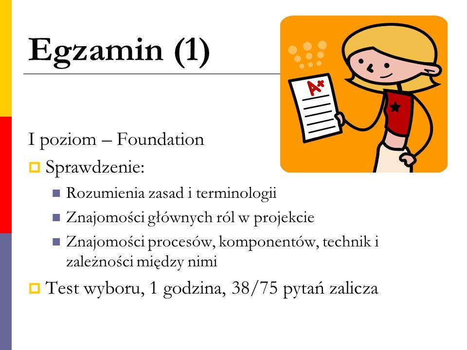 Egzamin (1) I poziom – Foundation  Sprawdzenie: Rozumienia zasad i terminologii Znajomości głównych ról w projekcie Znajomości procesów, komponentów,