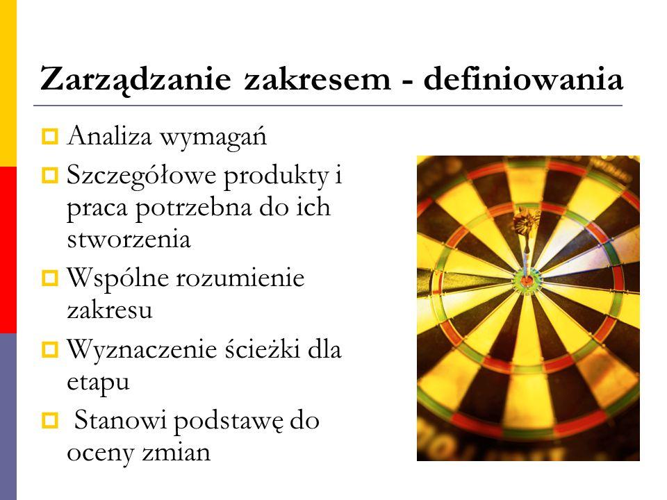 Zarządzanie zakresem - definiowania  Analiza wymagań  Szczegółowe produkty i praca potrzebna do ich stworzenia  Wspólne rozumienie zakresu  Wyznac