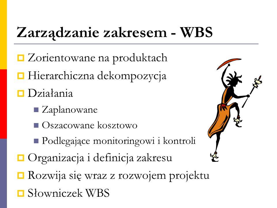 Zarządzanie zakresem - WBS  Zorientowane na produktach  Hierarchiczna dekompozycja  Działania Zaplanowane Oszacowane kosztowo Podlegające monitorin