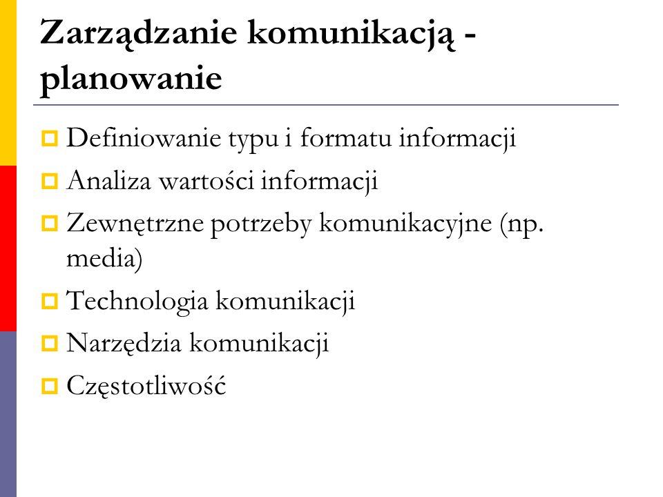 Zarządzanie komunikacją - planowanie  Definiowanie typu i formatu informacji  Analiza wartości informacji  Zewnętrzne potrzeby komunikacyjne (np. m