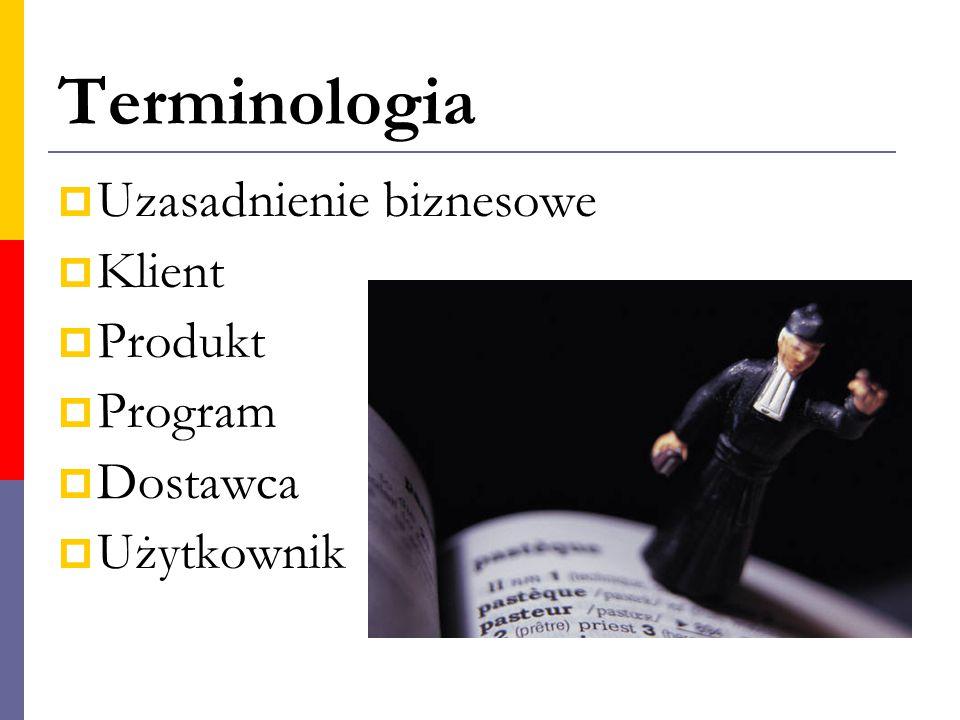 Terminologia  Uzasadnienie biznesowe  Klient  Produkt  Program  Dostawca  Użytkownik