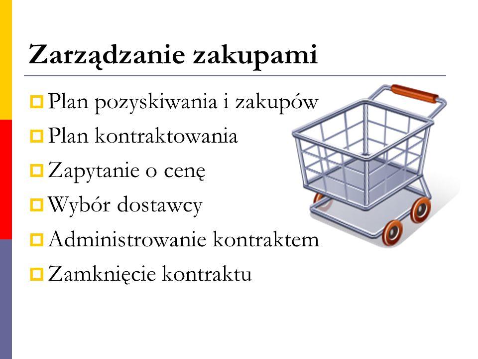 Zarządzanie zakupami  Plan pozyskiwania i zakupów  Plan kontraktowania  Zapytanie o cenę  Wybór dostawcy  Administrowanie kontraktem  Zamknięcie