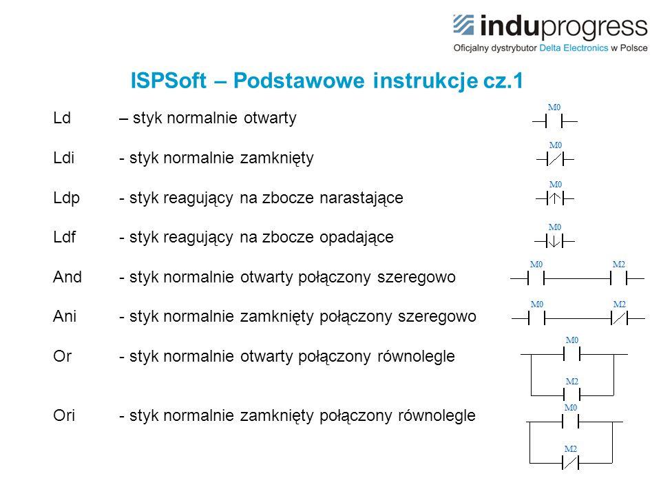 ISPSoft – Podstawowe instrukcje cz.1 Ld – styk normalnie otwarty Ldi - styk normalnie zamknięty Ldp- styk reagujący na zbocze narastające Ldf- styk re