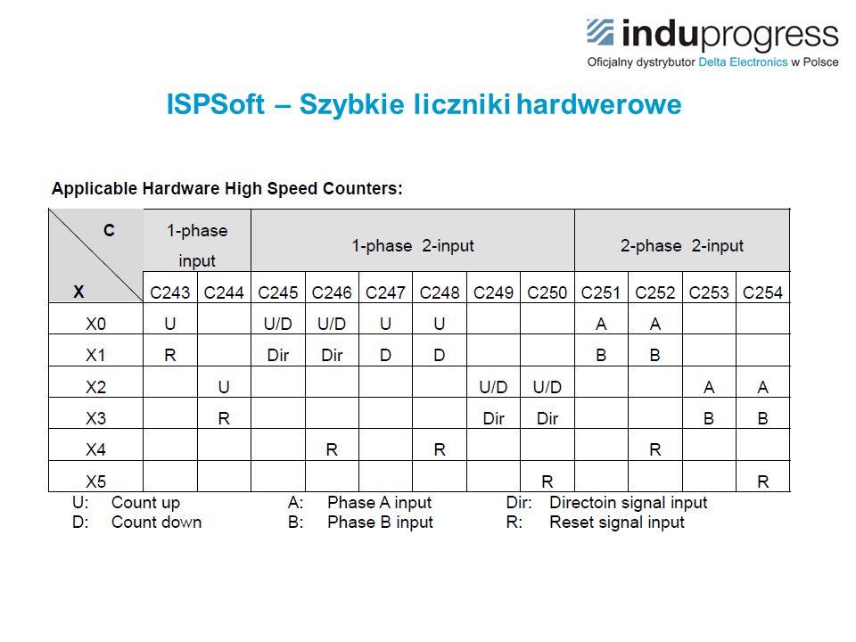 ISPSoft – Szybkie liczniki hardwerowe