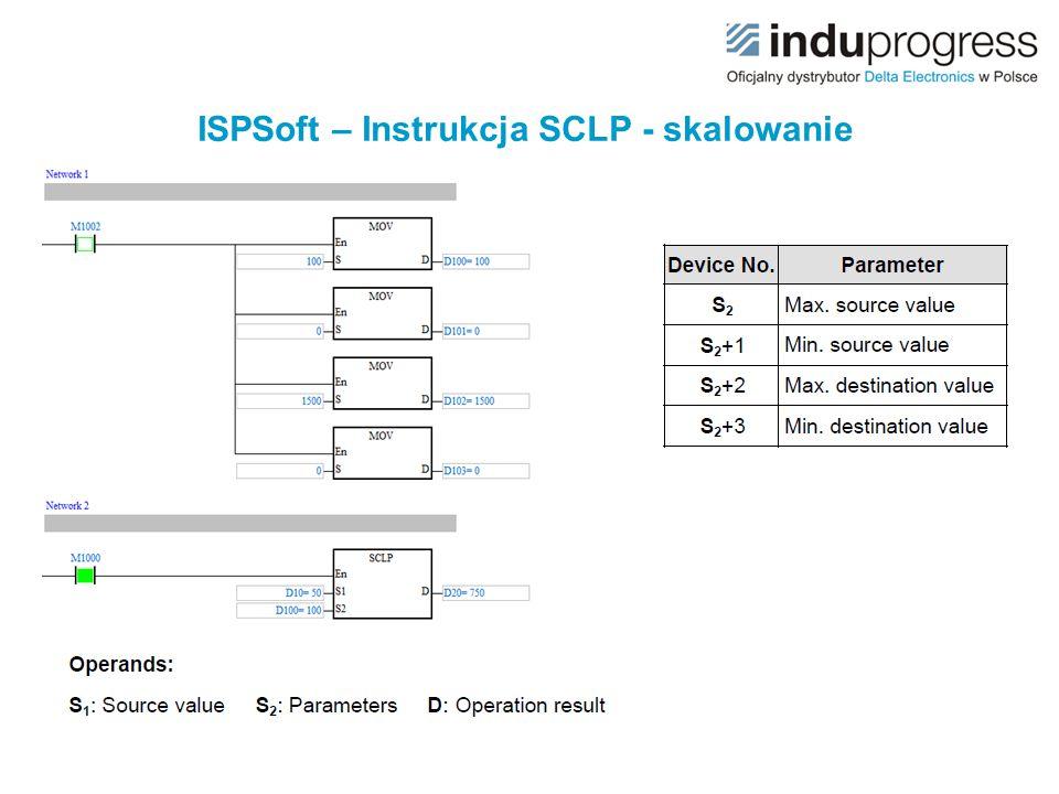 ISPSoft – Instrukcja SCLP - skalowanie