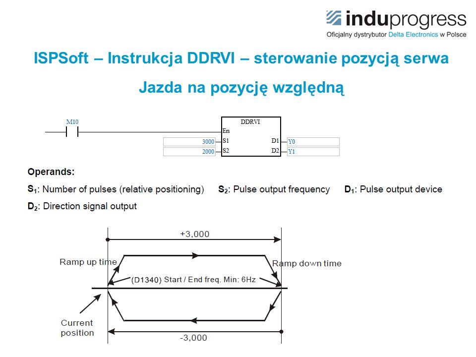ISPSoft – Instrukcja DDRVI – sterowanie pozycją serwa Jazda na pozycję względną