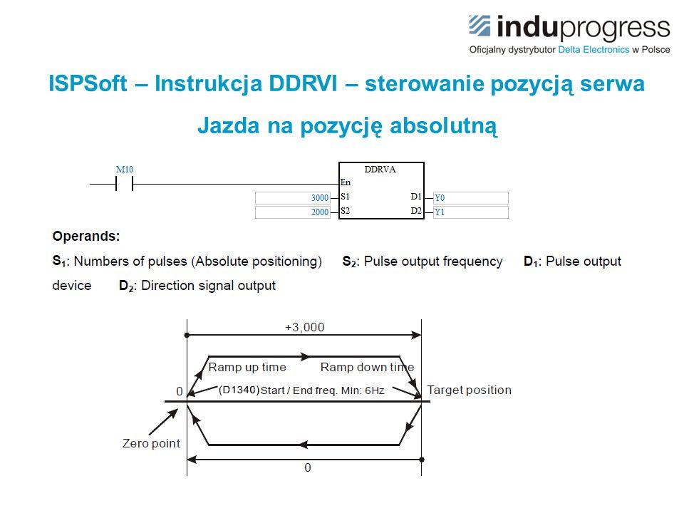 ISPSoft – Instrukcja DDRVI – sterowanie pozycją serwa Jazda na pozycję absolutną