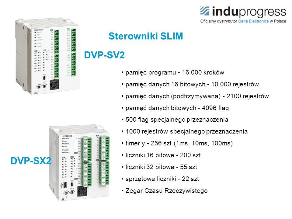 Falowniki – uruchomienie PLC Dla serii E i C200 Dla C2000 i CP2000