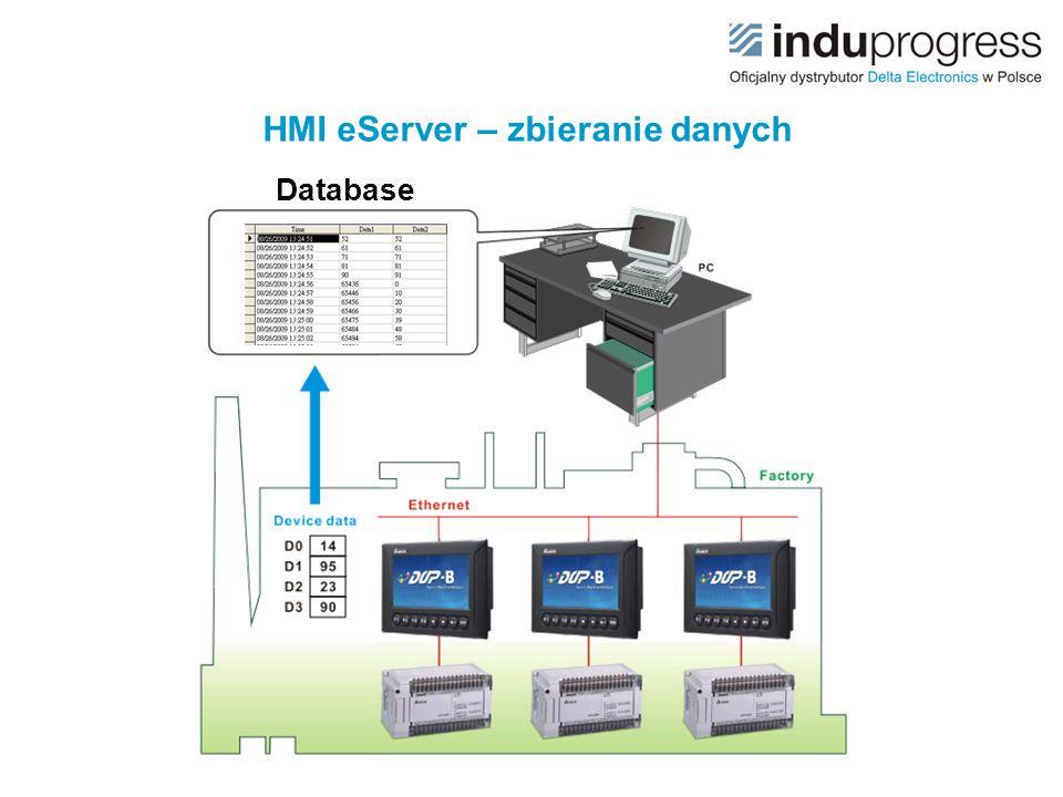 HMI eServer – zbieranie danych Database