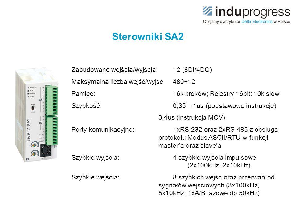 Falowniki – Źródło zadanej częstotliwości Dla C2000 / CP2000 / C200 parametr P00-20 Dla serii E / EL parametr P02-00