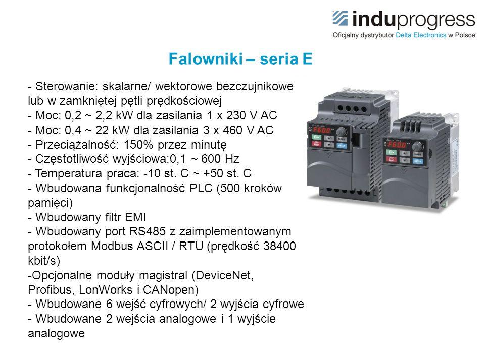 Falowniki – seria E - Sterowanie: skalarne/ wektorowe bezczujnikowe lub w zamkniętej pętli prędkościowej - Moc: 0,2 ~ 2,2 kW dla zasilania 1 x 230 V A