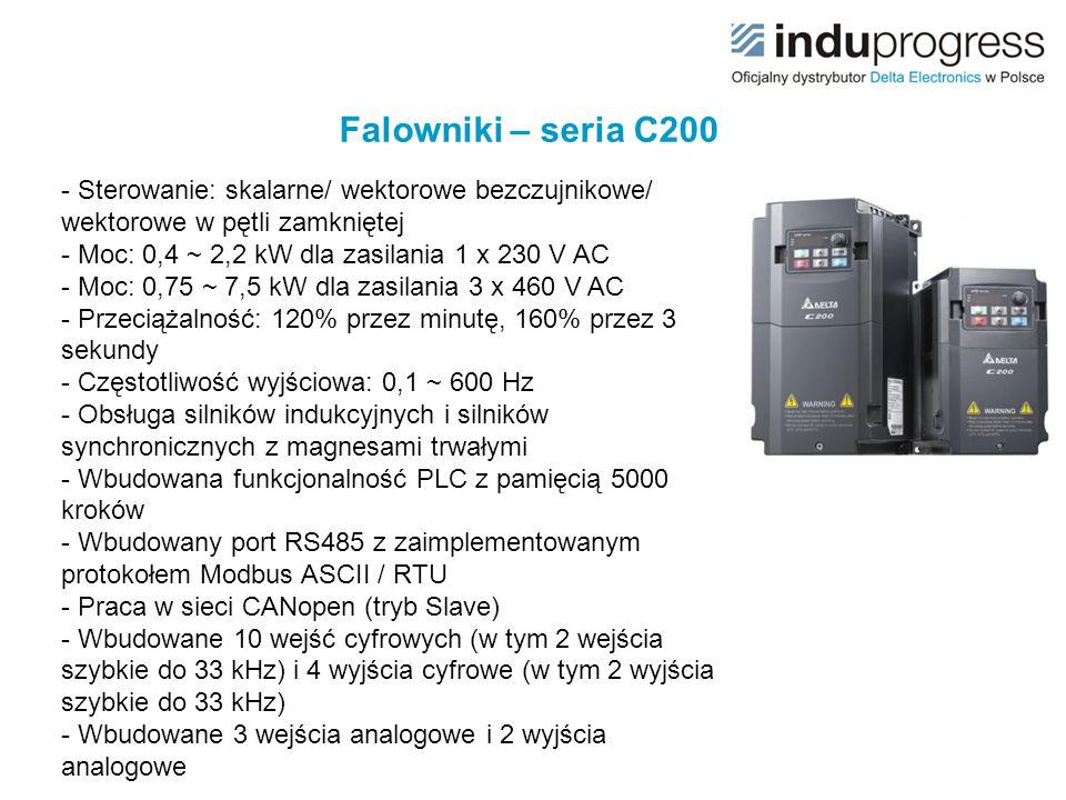 Falowniki – seria C200 - Sterowanie: skalarne/ wektorowe bezczujnikowe/ wektorowe w pętli zamkniętej - Moc: 0,4 ~ 2,2 kW dla zasilania 1 x 230 V AC -