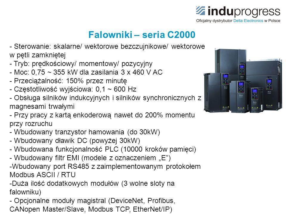 Falowniki – seria C2000 - Sterowanie: skalarne/ wektorowe bezczujnikowe/ wektorowe w pętli zamkniętej - Tryb: prędkościowy/ momentowy/ pozycyjny - Moc