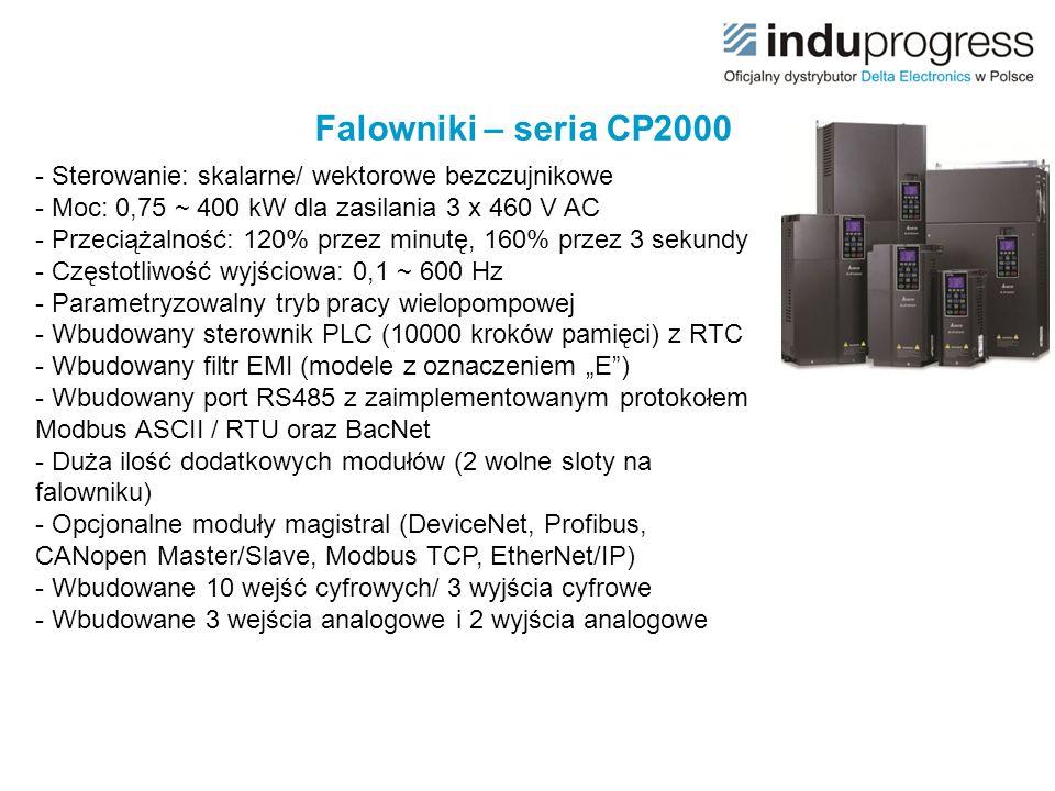 Falowniki – seria CP2000 - Sterowanie: skalarne/ wektorowe bezczujnikowe - Moc: 0,75 ~ 400 kW dla zasilania 3 x 460 V AC - Przeciążalność: 120% przez