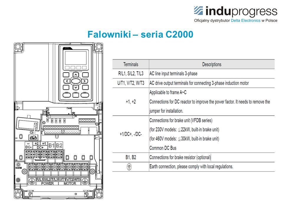 Falowniki – seria C2000