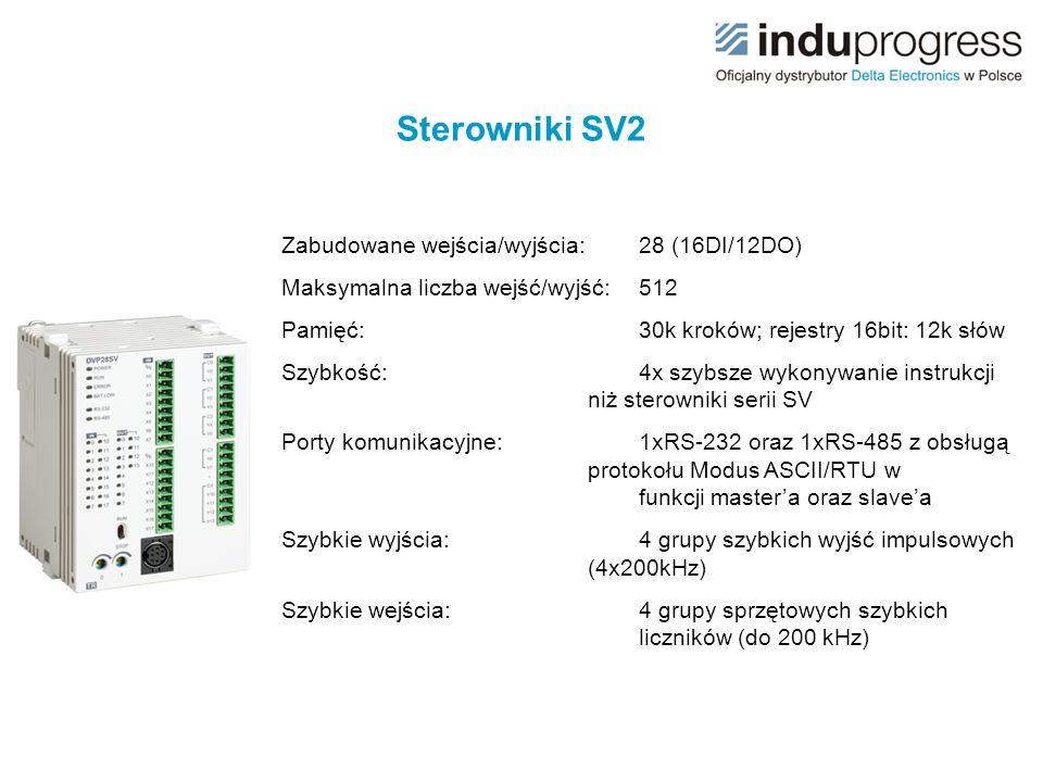 Zabudowane wejścia/wyjścia:20 (8DI/6DO, 4AI/2AO) Maksymalna liczba wejść/wyjść480+12 Pamięć:16k kroków; Rejestry 16bit: 10k słów Szybkość:0,35 – 1us (podstawowe instrukcje) 3,4us (instrukcja MOV) Porty komunikacyjne:USB, 1xRS-232 oraz 1xRS-485 z obsługą protokołu Modus ASCII/RTU w funkcji master'a oraz slave'a Szybkie wyjścia:4 szybkie wyjścia impulsowe (2x100kHz, 2x10kHz) Szybkie wejścia:8 szybkich wejść oraz przerwań od sygnałów wejściowych (2x100kHz, 6x10kHz) Sterowniki SX2