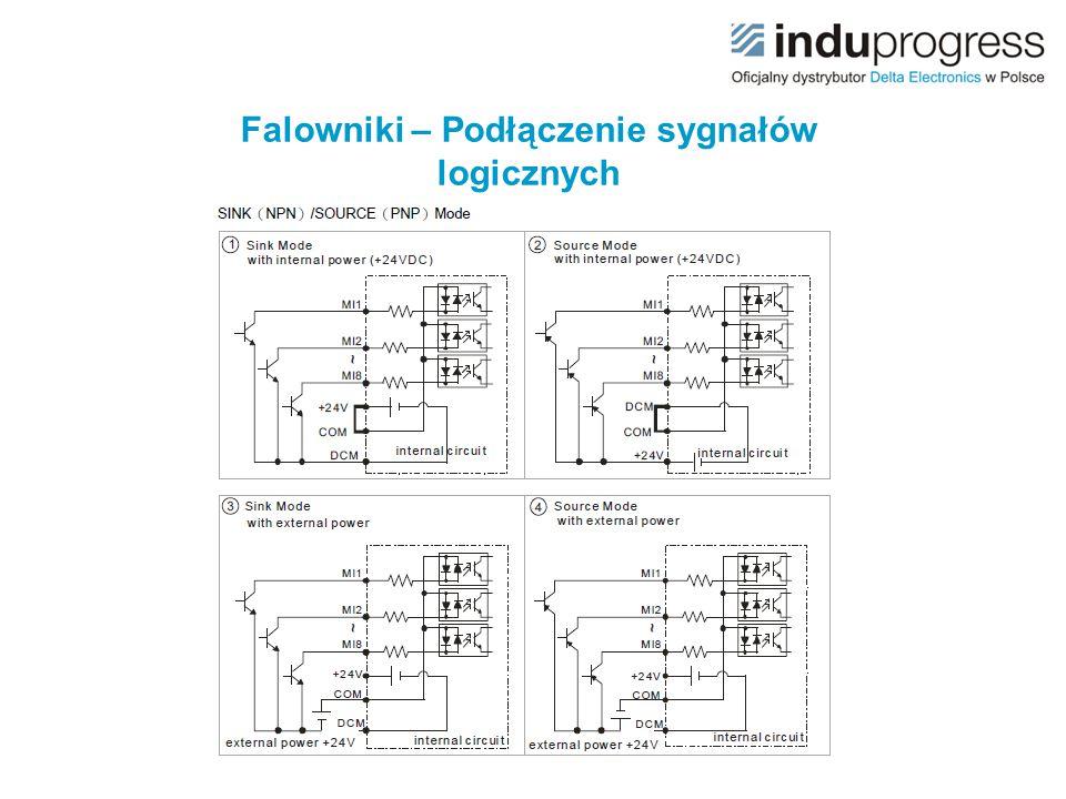 Falowniki – Podłączenie sygnałów logicznych