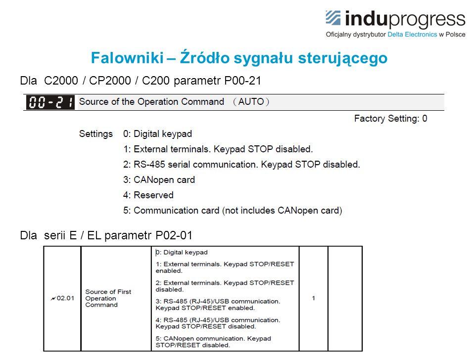 Falowniki – Źródło sygnału sterującego Dla C2000 / CP2000 / C200 parametr P00-21 Dla serii E / EL parametr P02-01