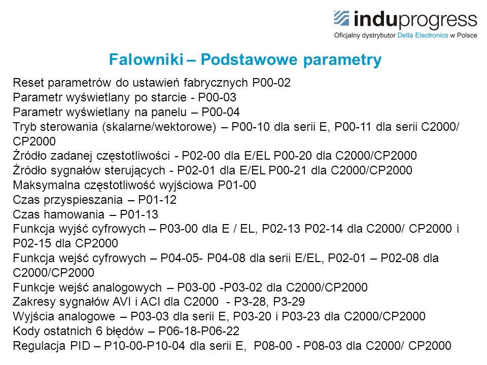 Falowniki – Podstawowe parametry Reset parametrów do ustawień fabrycznych P00-02 Parametr wyświetlany po starcie - P00-03 Parametr wyświetlany na pane