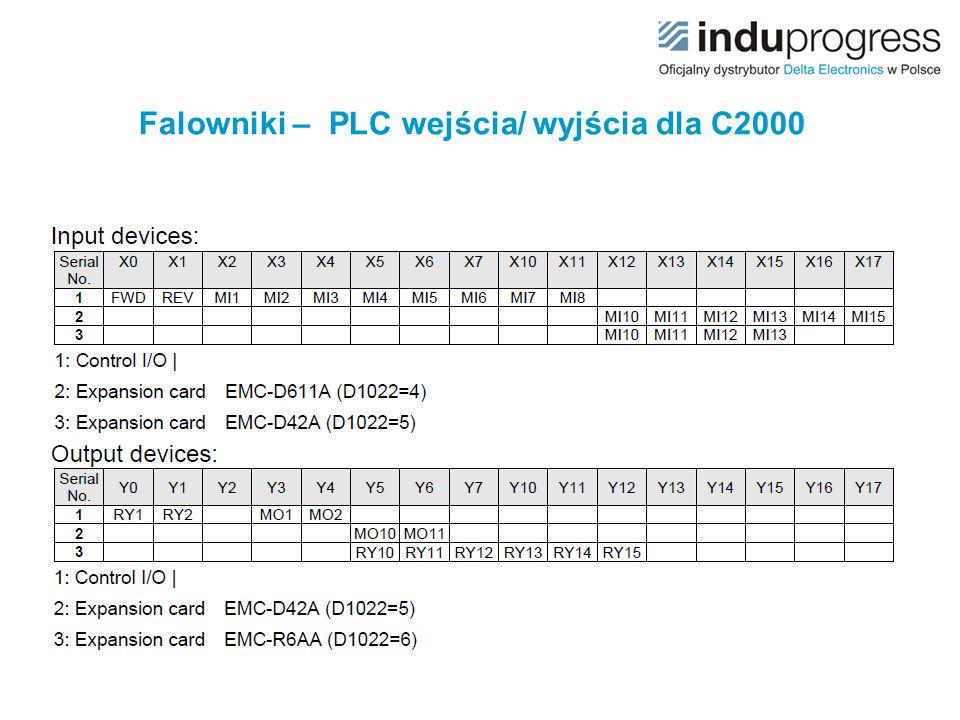 Falowniki – PLC wejścia/ wyjścia dla C2000
