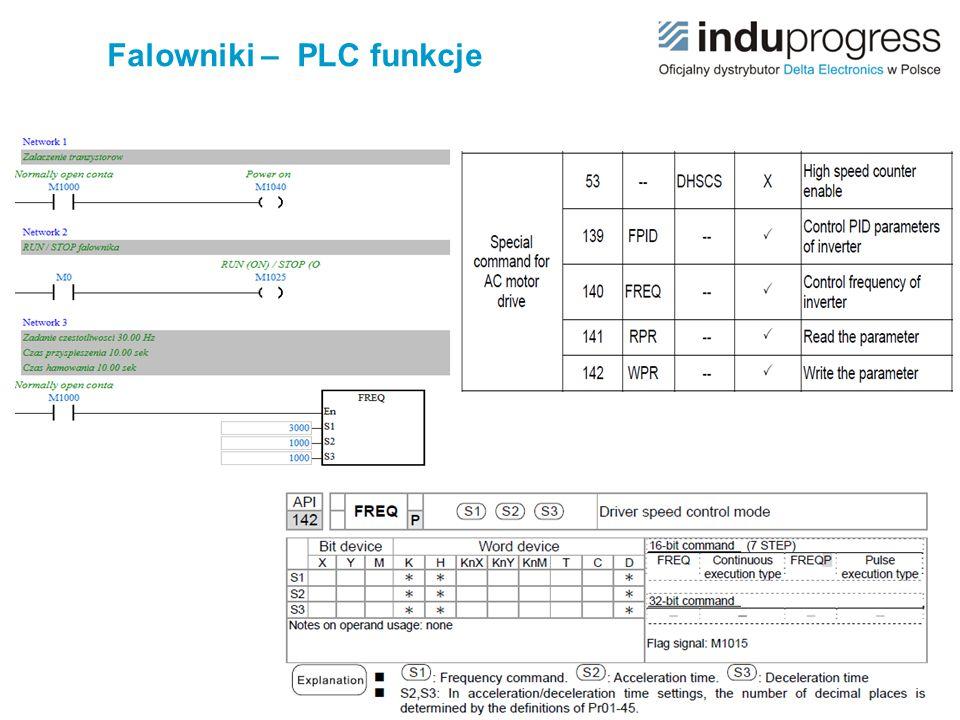 Falowniki – PLC funkcje