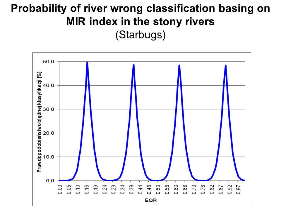 Polsko-Norweski Fundusz Badań Naukowych / Polish-Norwegian Research Fund Uniform water bodyEQRProbability of wrong classification [%] PLRW20002528653-A0,89139,4 PLRW20002528653-B1,0830,0 PLRW20002528653-C0,85910,3 PLRW20002528653-D0,843,9 PLRW20002528653-E0,5934,9 PLRW2000242865730,8826,2 PLRW2000182865690,5450,1 PLRW20002028690,69210,3 PLRW20001728660,7063,8 PLRW200017286720,67126,5 PLRW200017286890,7360,7 Probability of wrong classification of uniform water bodies (Starbugs)