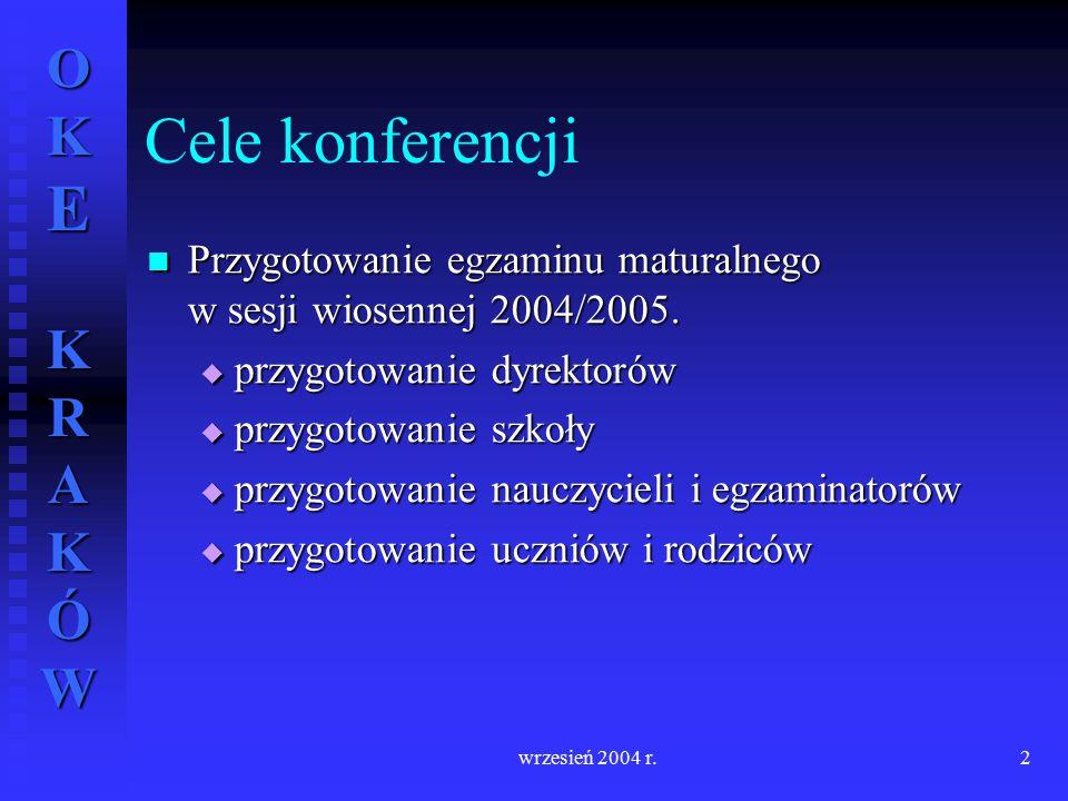 OKE KRAKÓW wrzesień 2004 r.2 Cele konferencji Przygotowanie egzaminu maturalnego w sesji wiosennej 2004/2005. Przygotowanie egzaminu maturalnego w ses