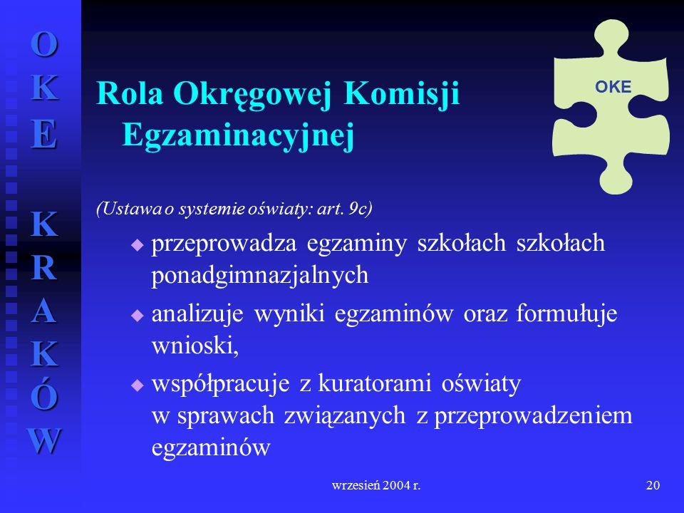 OKE KRAKÓW wrzesień 2004 r.20 Rola Okręgowej Komisji Egzaminacyjnej (Ustawa o systemie oświaty: art. 9c)   przeprowadza egzaminy szkołach szkołach p