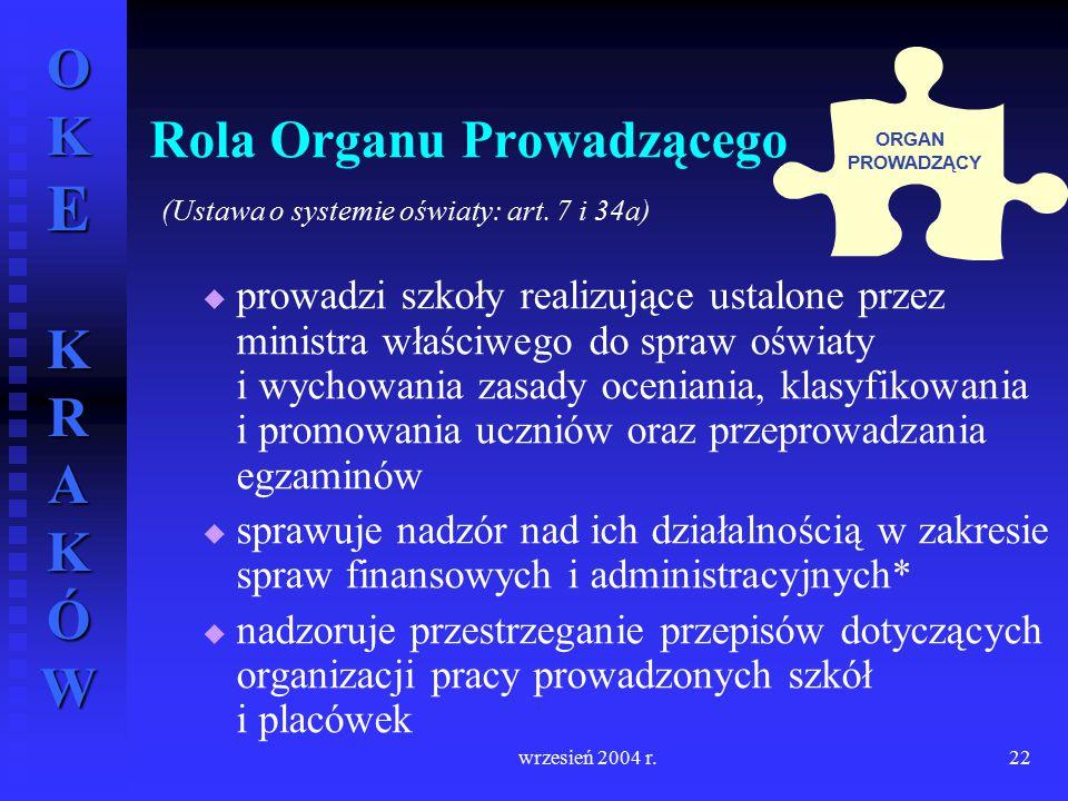 OKE KRAKÓW wrzesień 2004 r.22 Rola Organu Prowadzącego (Ustawa o systemie oświaty: art. 7 i 34a)   prowadzi szkoły realizujące ustalone przez minist