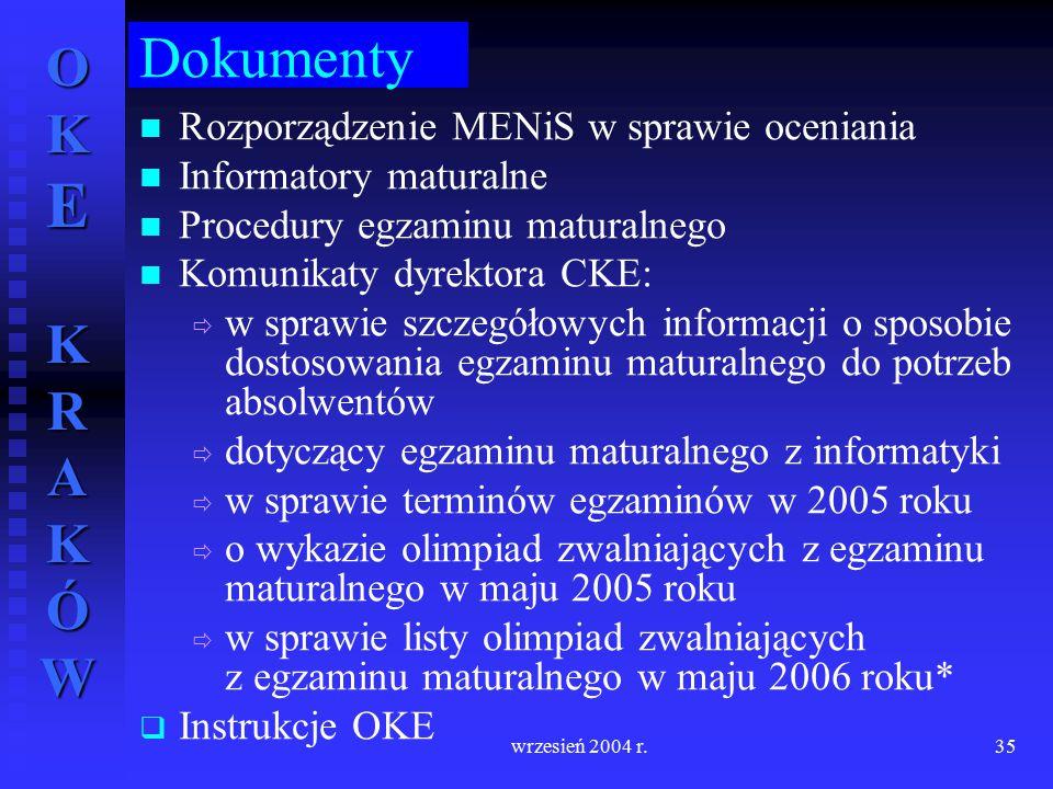 OKE KRAKÓW wrzesień 2004 r.35 Dokumenty Rozporządzenie MENiS w sprawie oceniania Informatory maturalne Procedury egzaminu maturalnego Komunikaty dyrek