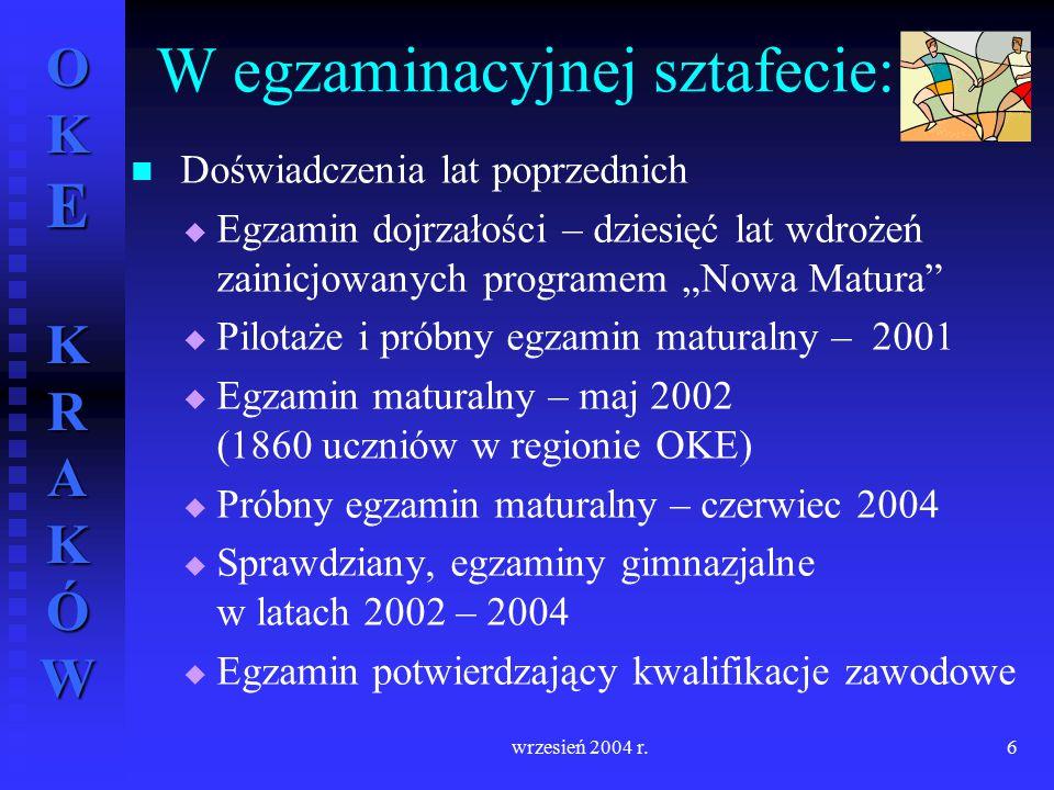 OKE KRAKÓW wrzesień 2004 r.6 W egzaminacyjnej sztafecie: Doświadczenia lat poprzednich   Egzamin dojrzałości – dziesięć lat wdrożeń zainicjowanych p
