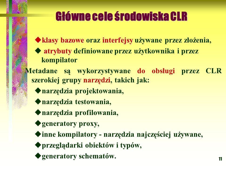 11 Główne cele środowiska CLR Główne cele środowiska CLR  klasy bazoweinterfejsy  klasy bazowe oraz interfejsy używane przez złożenia, atrybuty  at