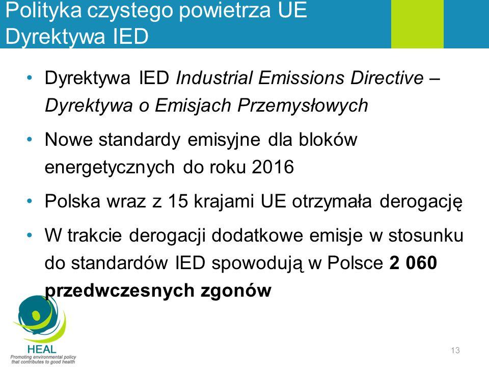 Polityka czystego powietrza UE Dyrektywa IED 13 Dyrektywa IED Industrial Emissions Directive – Dyrektywa o Emisjach Przemysłowych Nowe standardy emisy
