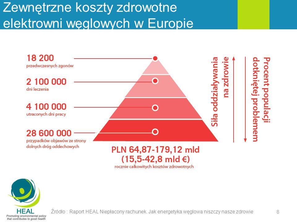 Zewnętrzne koszty zdrowotne elektrowni węglowych w Europie Źródło : Raport HEAL Niepłacony rachunek. Jak energetyka węglowa niszczy nasze zdrowie 8
