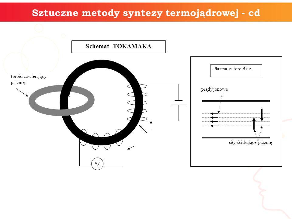 Sztuczne metody syntezy termojądrowej - cd Schemat TOKAMAKA toroid zawierający plazmę siły ściskające plazmę prądy jonowe Plazma w toroidzie