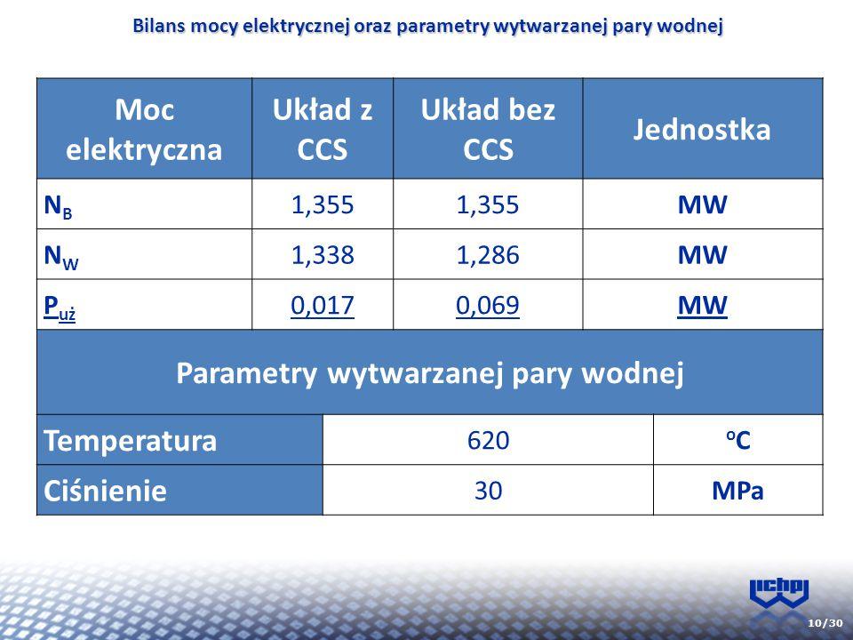 10/30 Bilans mocy elektrycznej oraz parametry wytwarzanej pary wodnej Moc elektryczna Układ z CCS Układ bez CCS Jednostka NBNB 1,355 MW NWNW 1,3381,28