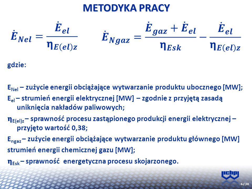 6/30 METODYKA PRACY gdzie: E Nel – zużycie energii obciążające wytwarzanie produktu ubocznego [MW]; E el – strumień energii elektrycznej [MW] – zgodni
