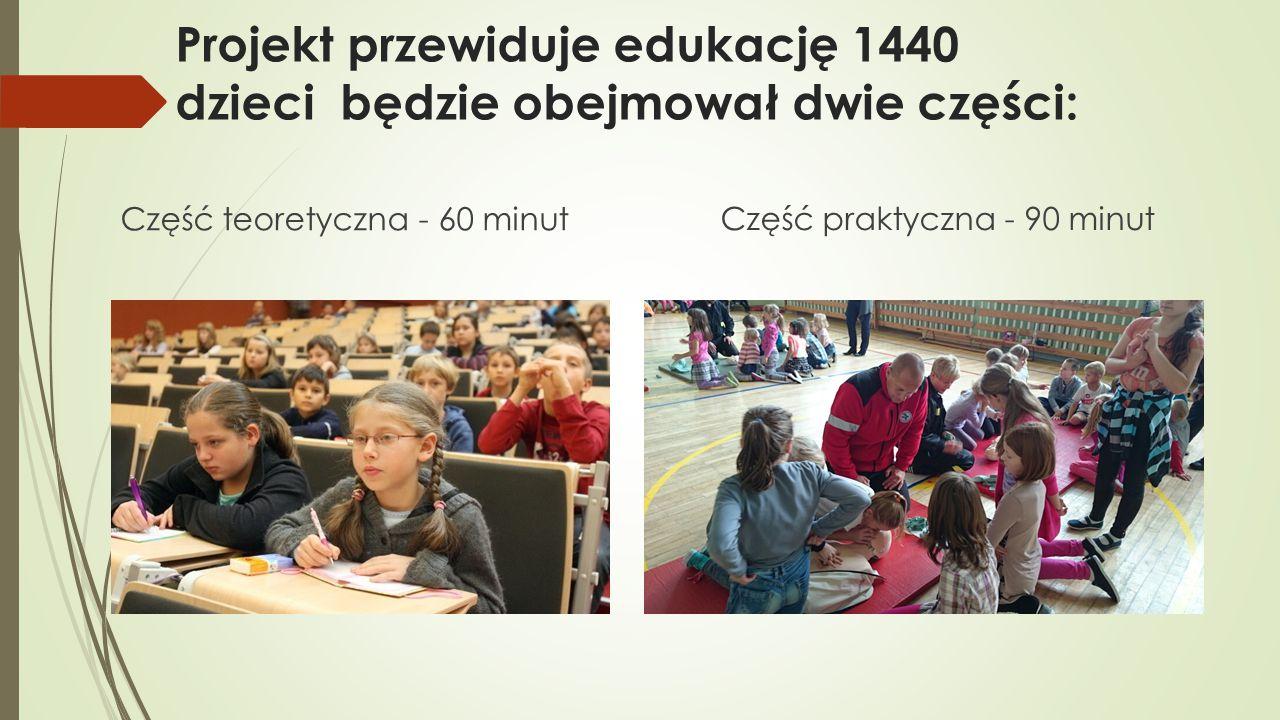 Projekt przewiduje edukację 1440 dzieci będzie obejmował dwie części: Część teoretyczna - 60 minut Część praktyczna - 90 minut