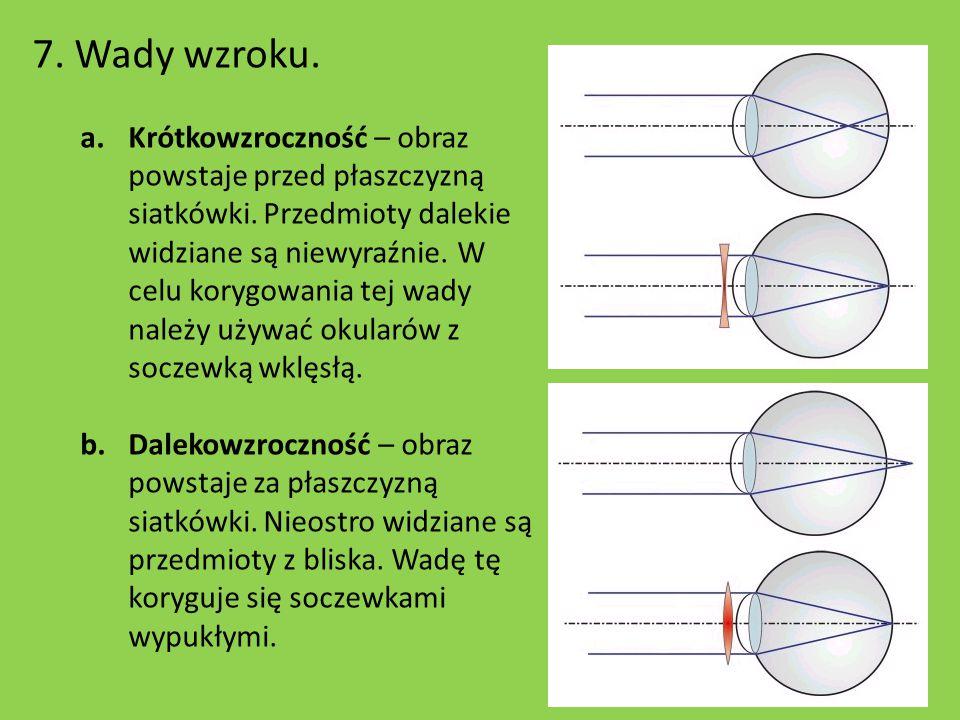 7. Wady wzroku. a.Krótkowzroczność – obraz powstaje przed płaszczyzną siatkówki. Przedmioty dalekie widziane są niewyraźnie. W celu korygowania tej wa