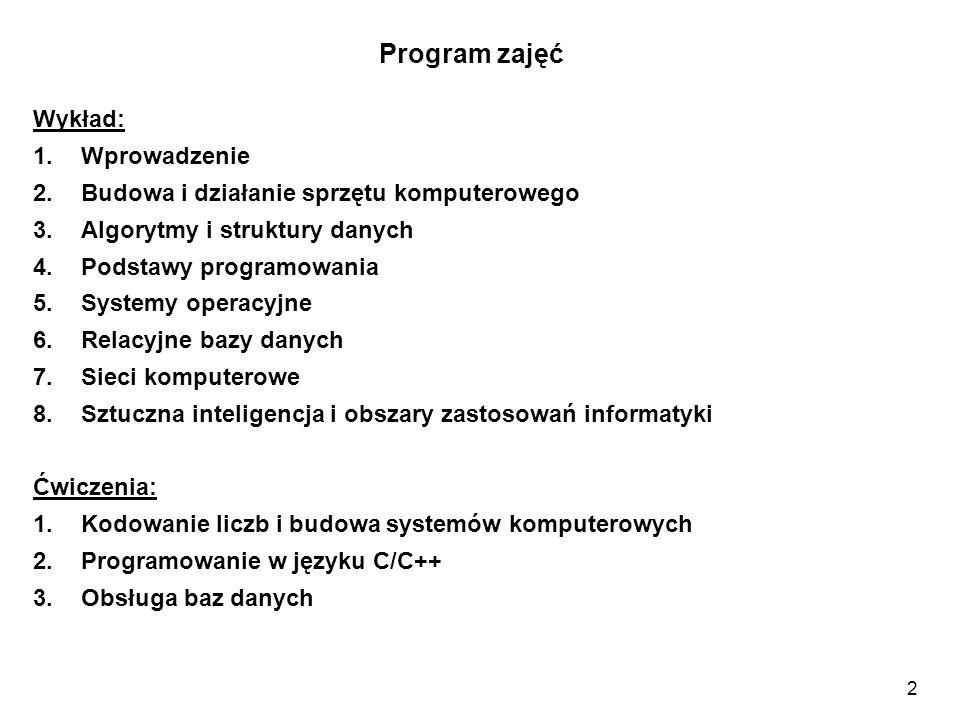 2 Wykład: 1.Wprowadzenie 2.Budowa i działanie sprzętu komputerowego 3.Algorytmy i struktury danych 4.Podstawy programowania 5.Systemy operacyjne 6.Relacyjne bazy danych 7.Sieci komputerowe 8.Sztuczna inteligencja i obszary zastosowań informatyki Ćwiczenia: 1.Kodowanie liczb i budowa systemów komputerowych 2.Programowanie w języku C/C++ 3.Obsługa baz danych Program zajęć