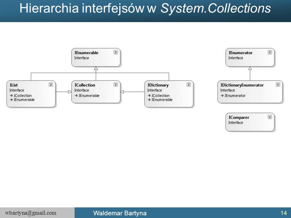 wbartyna@gmail.com Waldemar Bartyna Hierarchia interfejsów w System.Collections 14