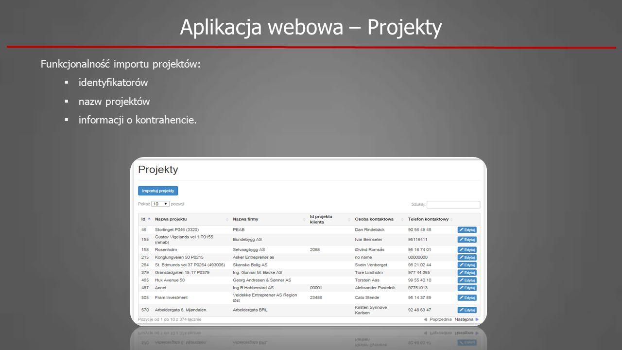 Aplikacja webowa – Projekty Funkcjonalność importu projektów:  identyfikatorów  nazw projektów  informacji o kontrahencie.