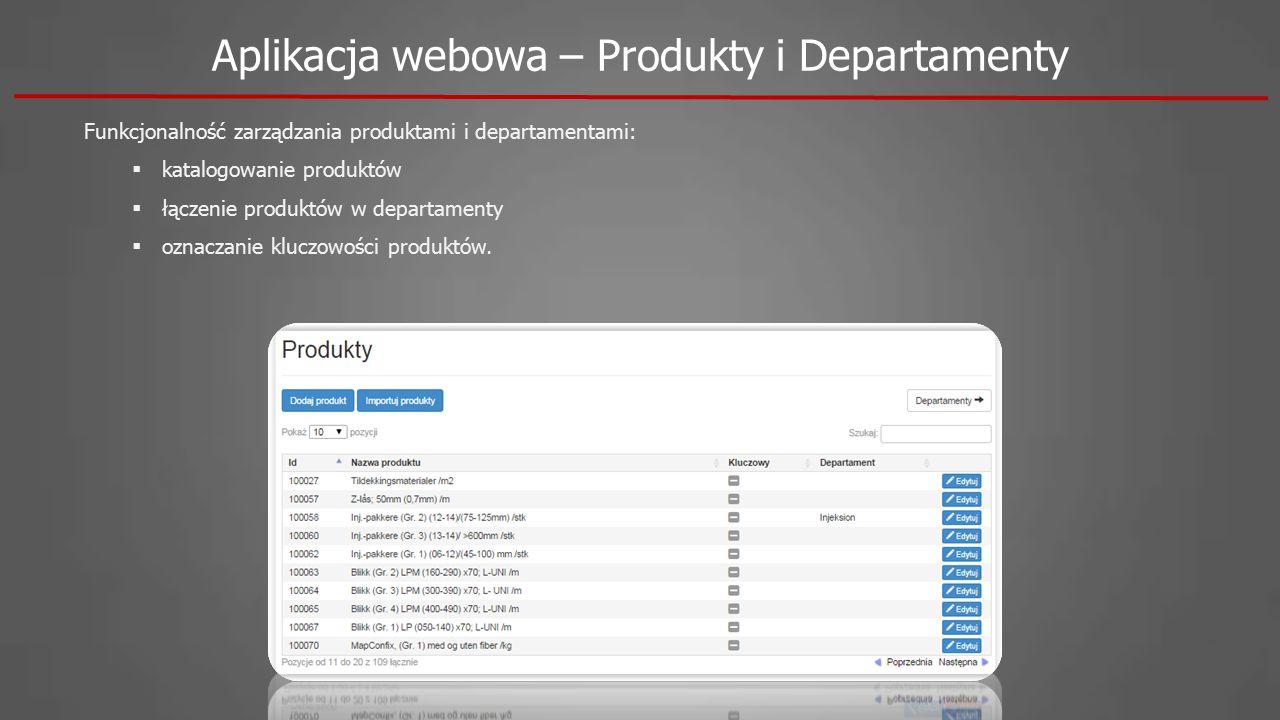 Funkcjonalność zarządzania produktami i departamentami:  katalogowanie produktów  łączenie produktów w departamenty  oznaczanie kluczowości produktów.