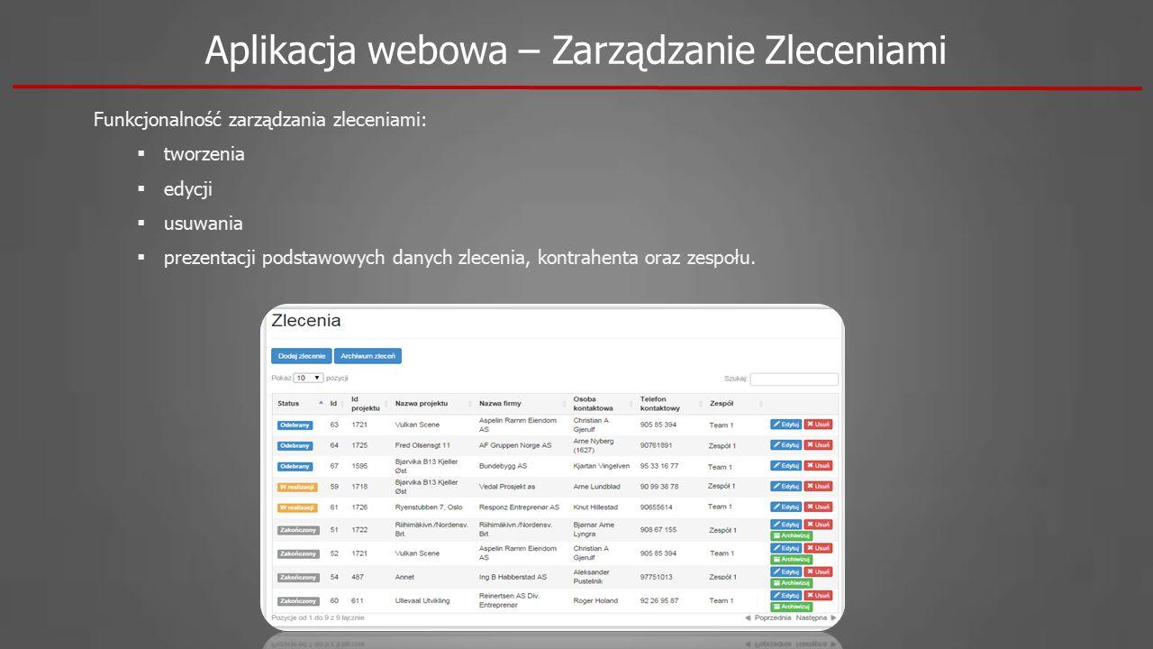 Aplikacja webowa – Zarządzanie Zleceniami Funkcjonalność zarządzania zleceniami:  tworzenia  edycji  usuwania  prezentacji podstawowych danych zlecenia, kontrahenta oraz zespołu.