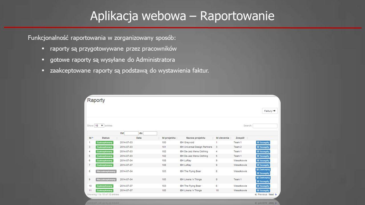 Aplikacja webowa – Raportowanie Funkcjonalność raportowania w zorganizowany sposób:  raporty są przygotowywane przez pracowników  gotowe raporty są wysyłane do Administratora  zaakceptowane raporty są podstawą do wystawienia faktur.