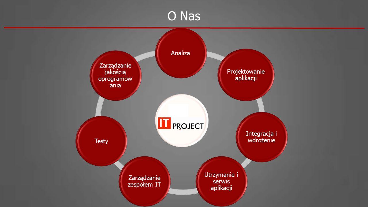 O Nas Analiza Projektowanie aplikacji Integracja i wdrożenie Utrzymanie i serwis aplikacji Zarządzanie zespołem IT Testy Zarządzanie jakością oprogram