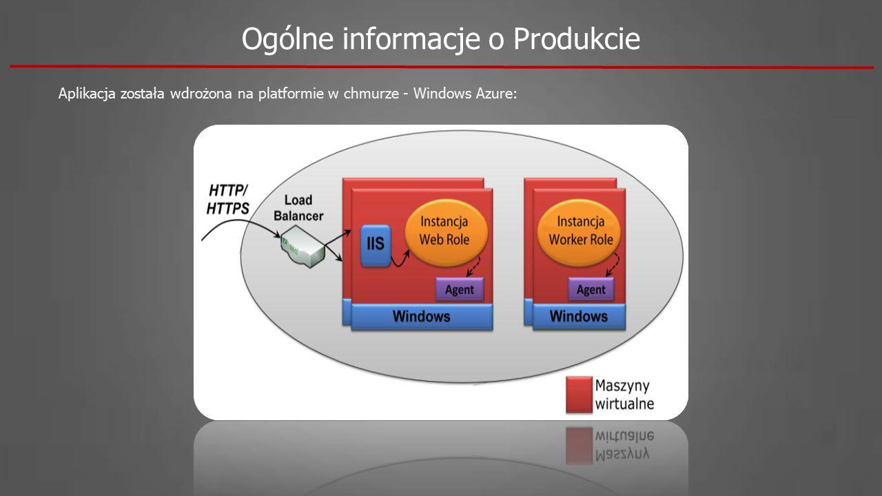 Ogólne informacje o Produkcie Aplikacja została wdrożona na platformie w chmurze - Windows Azure: