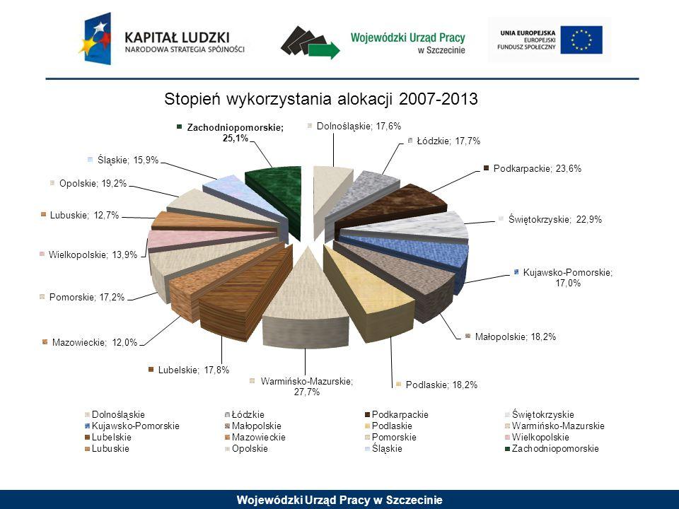 Wojewódzki Urząd Pracy w Szczecinie związane z ustanowieniem zabezpieczeń prawidłowej realizacji umowy; zakupu lub amortyzacji sprzętu lub wartości niematerialnych i prawnych niezbędnych do zarządzania projektem; działań informacyjno-promocyjnych związanych z realizacją projektu (np.