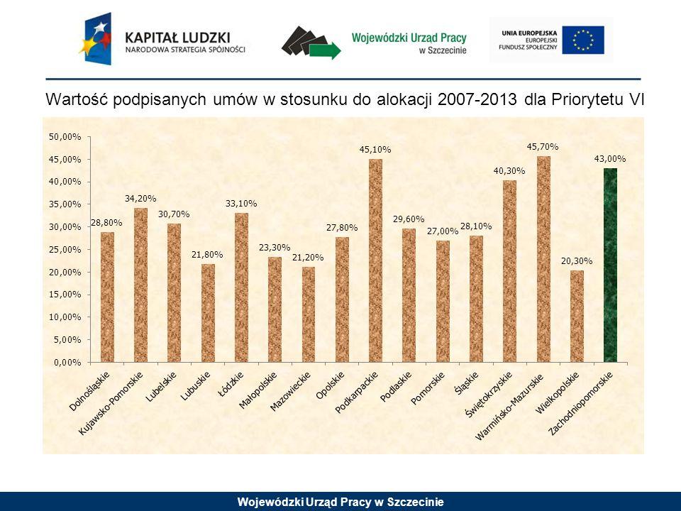 Wojewódzki Urząd Pracy w Szczecinie Konkurs nr 1/9.4/09